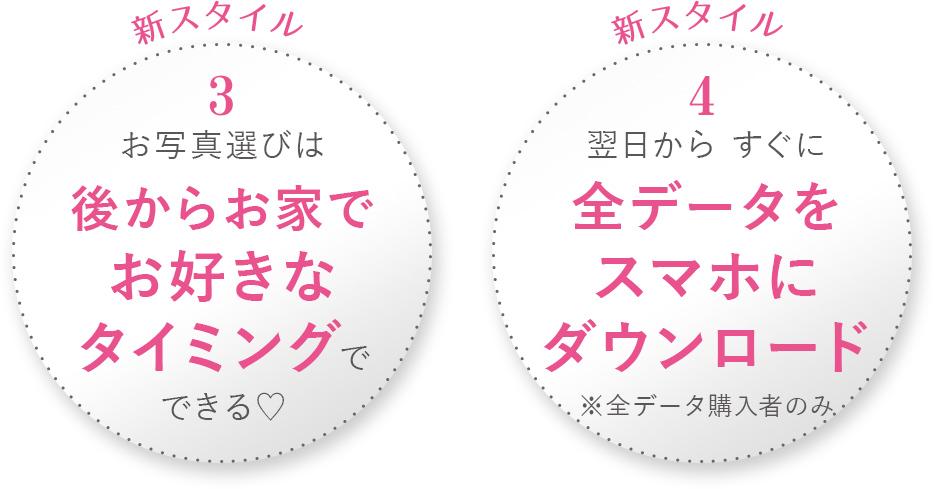 新スタイル3・4